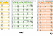 معرفی پیوت تیبل (Pivot Table)